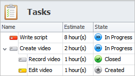 Commit to Scheduling Right Duration for Tasks