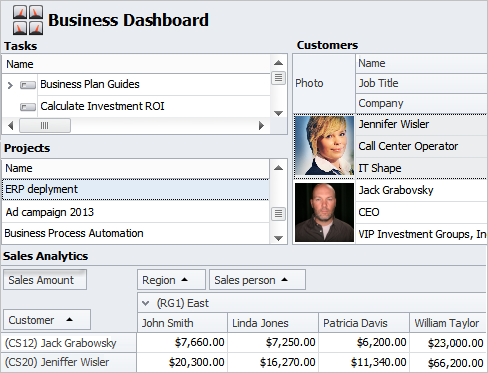 KPI Dashboard in Business Planning Software