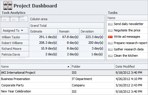 Project Portfolio Management Dashboard